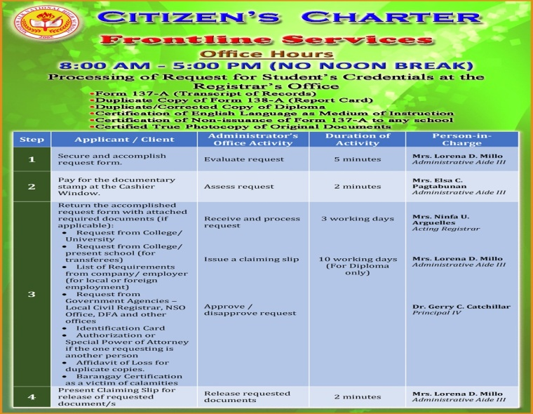 citizen charter3