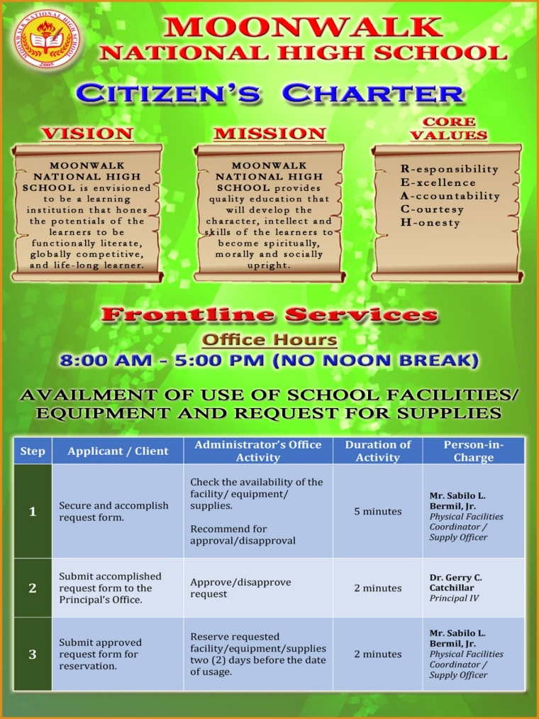 citizen charter4
